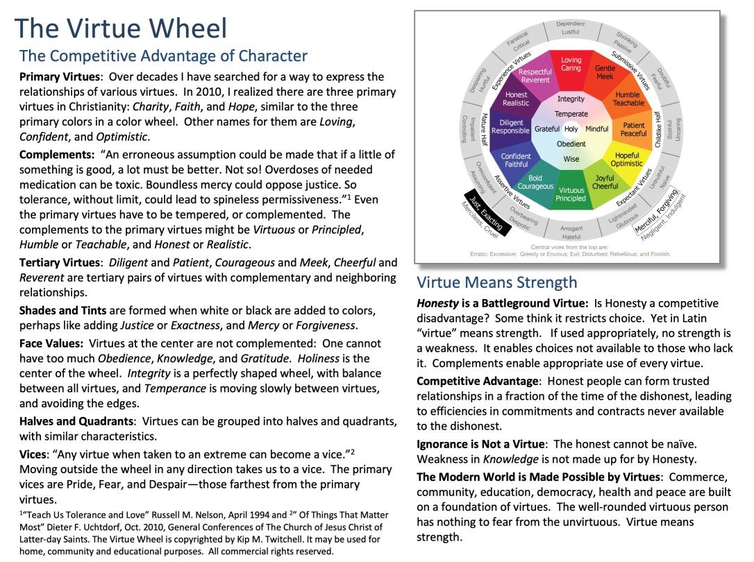 Virtue Wheel Book v2.5 2018 Summary Graphic