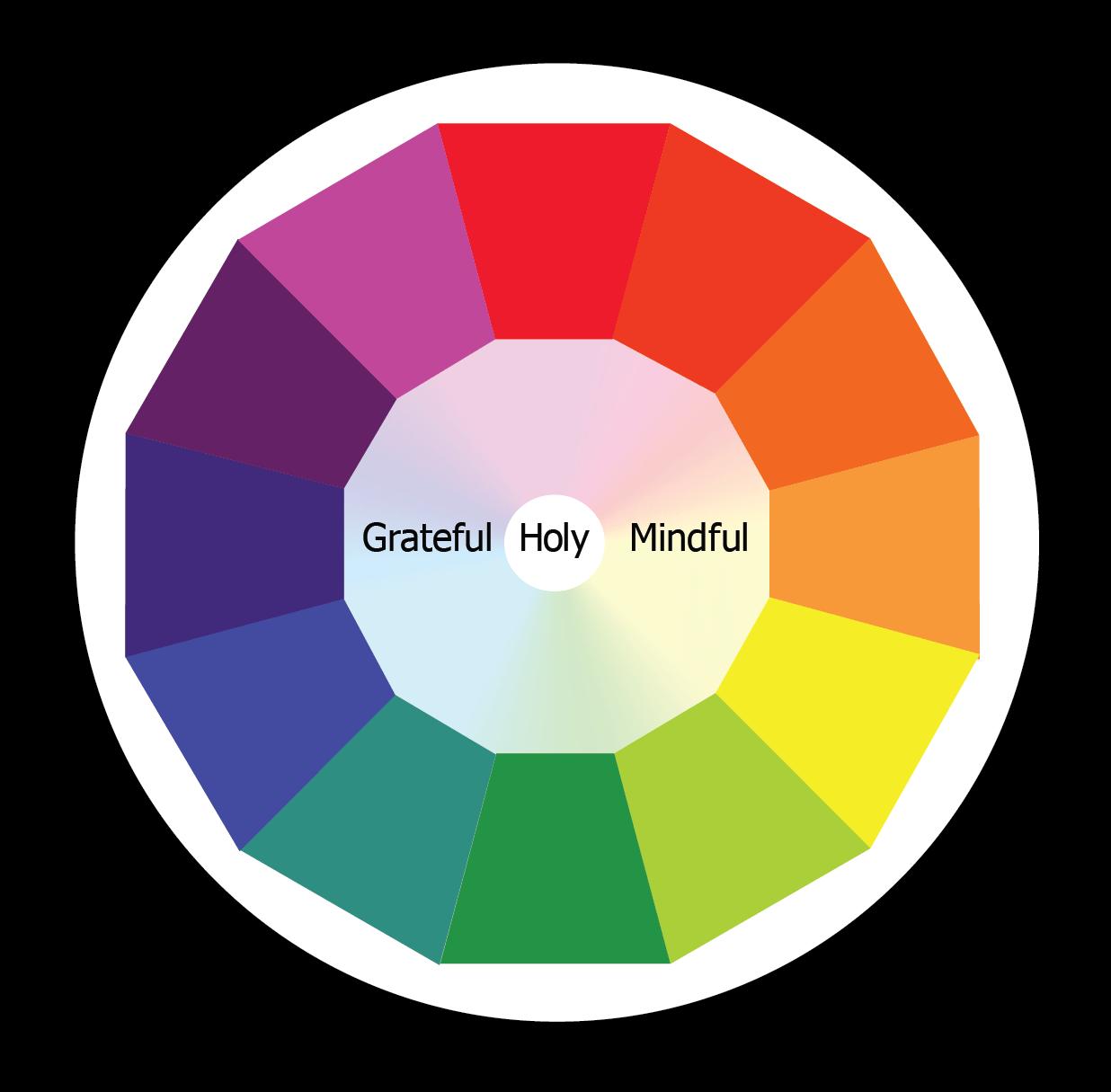 Graphic on three virtues